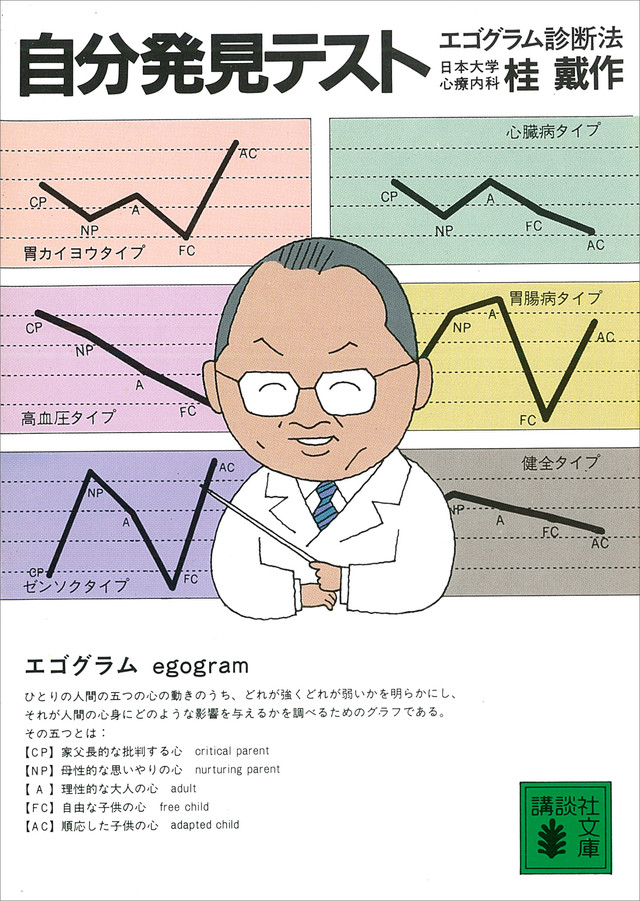 自分発見テスト エゴグラム診断法
