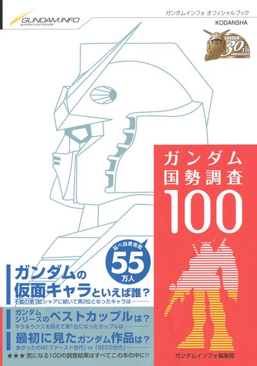 ガンダム国勢調査100